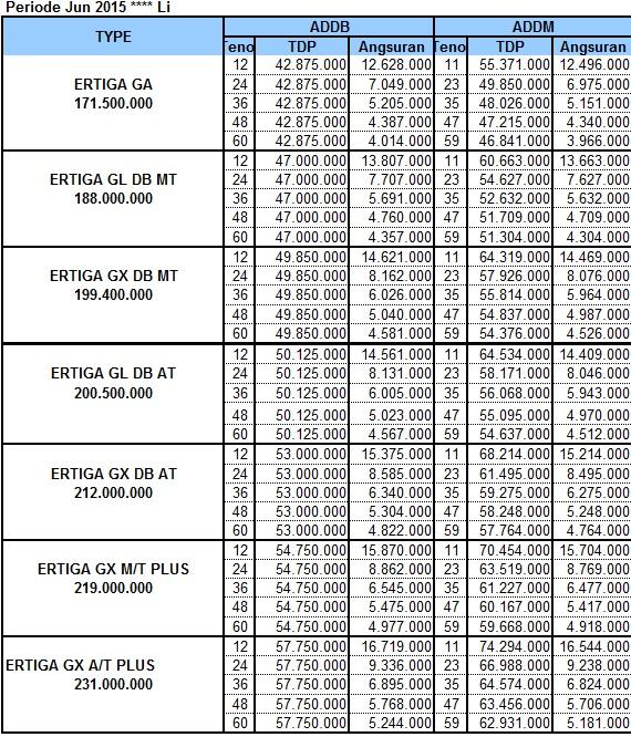 paket kredit cicilan Suzuki ertiga juni 2015 mnc - Paket kredit mobil suzuki ERTIGA per 1 Juni 2015