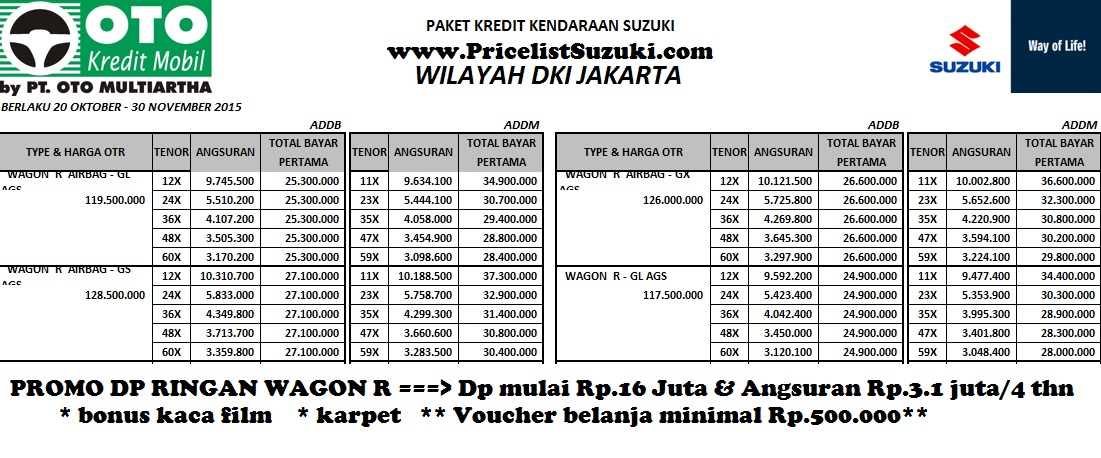 PROMO WAGON R IKLAN GEO - Dp Ringan Mobil Suzuki