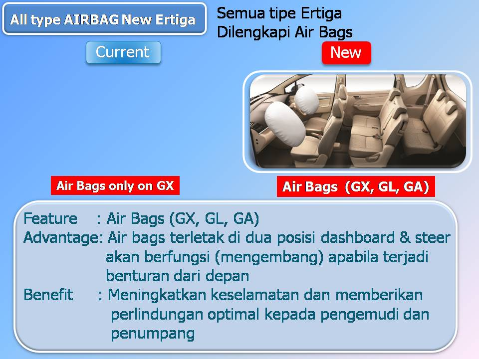 all type airbag new ertiga