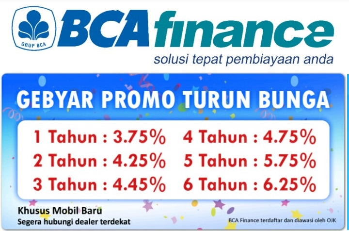 Kredit Suzuki Bunga Bank BCA