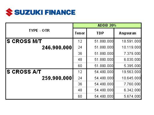 kredit Suzuki Scross
