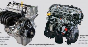 Mesin Suzuki Ertiga bensin dan Diesel 310x165 - Perbedaan Suzuki Ertiga Diesel dengan Suzuki Ertiga Bensin