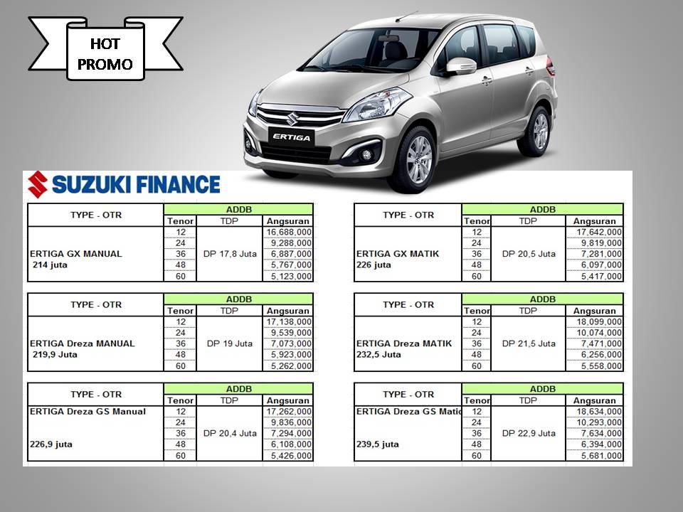Suzuki Ertiga Hot Promo - Paket Kredit Cicilan Ertiga Diesel
