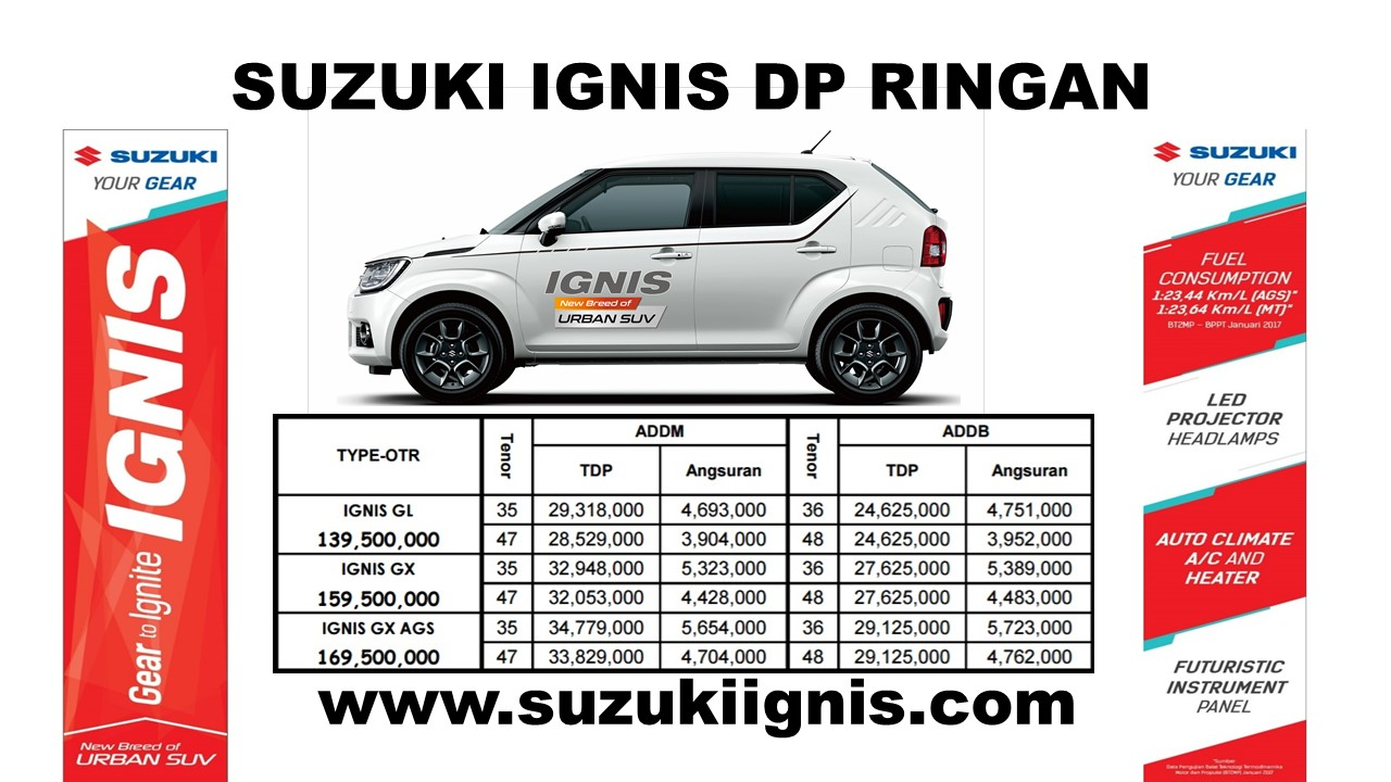 suzuki ignis dp ringan - Suzuki IGNIS launching tanggal 17 april 2017