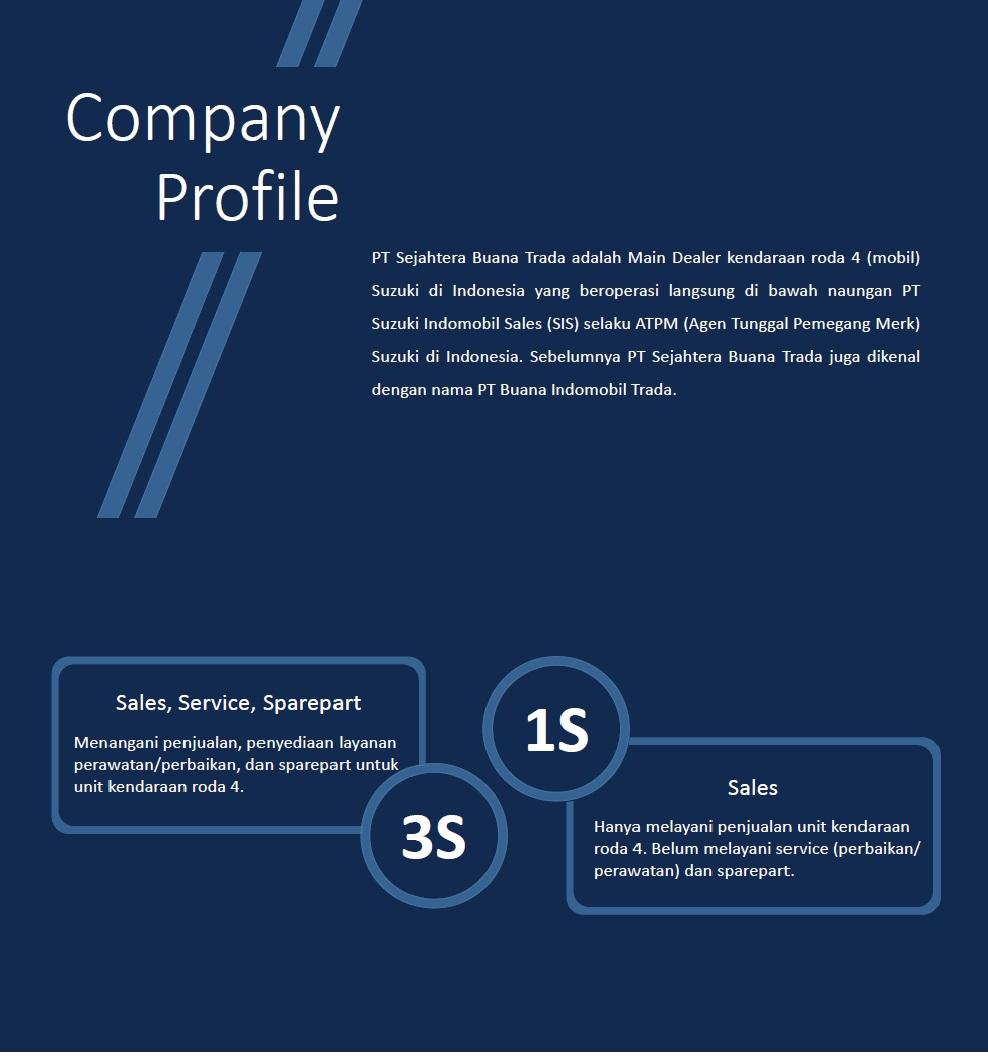 company profile PT Sejahtera Buana Trada 1.2 - Company Profile PT.Sejahtera Buana Trada