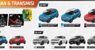 """warna suzuki ignis 310x165 - Info Suzuki IGNIS """" The Urban SUV """" yang irit bensin"""