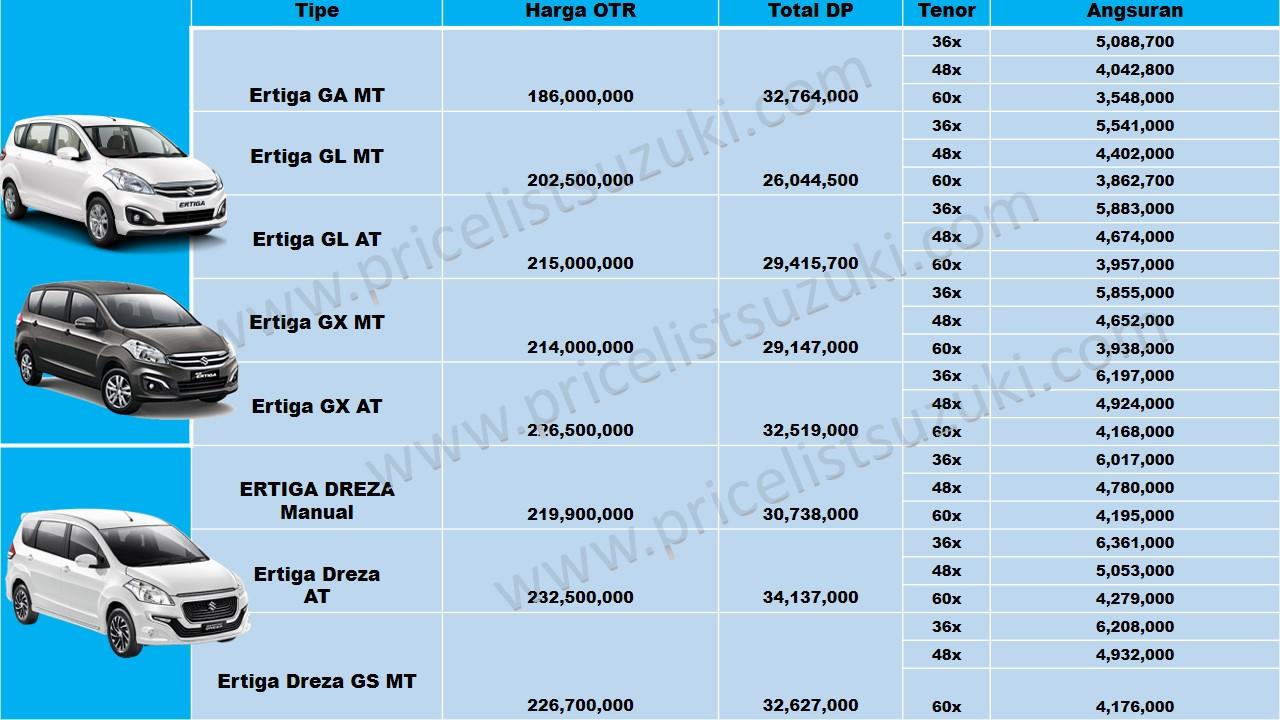 Harga Suzuki Ertiga Promo Akhir Tahun Bunga Ringan - Jual Suzuki Ertiga Dengan Harga Promo Terbaik