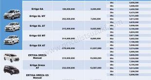 Promo akhir tahun pricelist suzuki mobil termurah 1 310x165 - Jual Suzuki Ertiga Dengan Harga Promo Terbaik