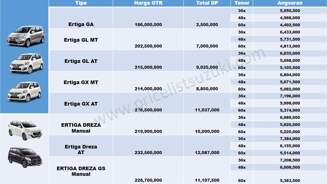 Promo akhir tahun pricelist suzuki mobil termurah 1 - Jual Suzuki Ertiga Dengan Harga Promo Terbaik