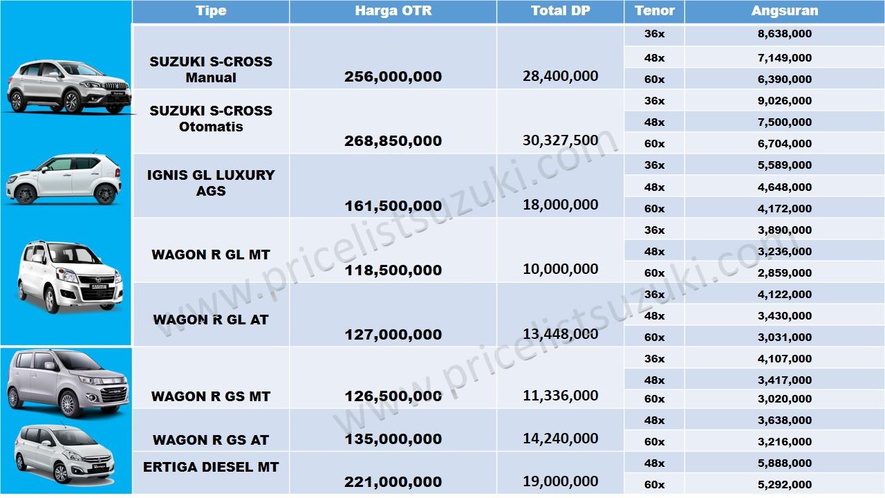 Promo akhir tahun pricelist suzuki mobil termurah 3 - Harga Kredit Promo Suzuki S-Cross Indonesia
