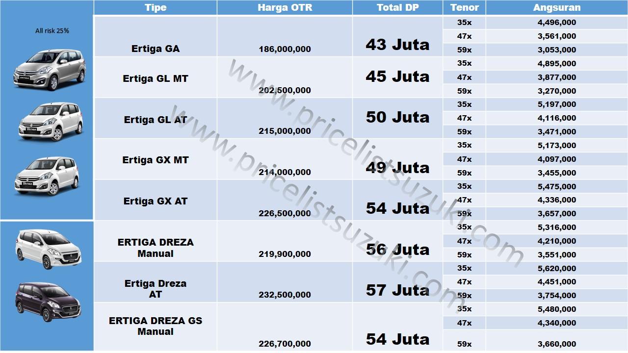paket all risk 25 bca finance suzuki mobil promo Suzuki - Jual Suzuki Ertiga Dengan Harga Promo Terbaik
