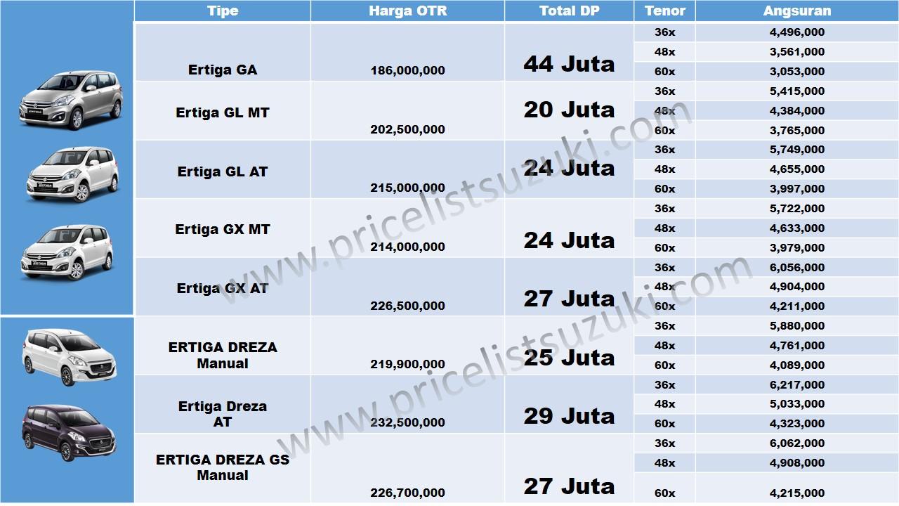 promo dp 25 kombinasi Suzuki BCA FINANCE GEO 1 1 - Jual Suzuki Ertiga Dengan Harga Promo Terbaik