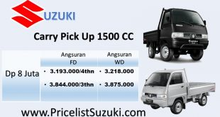 promo pick up dp murah 8 juta 310x165 - Pick Up Suzuki Carry Dp 8 Juta