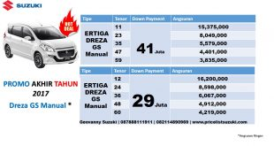 ertiga dreza gs manual angsuran ringan 310x165 - Harga Suzuki Ertiga Dreza Manual Promo Desember 2017