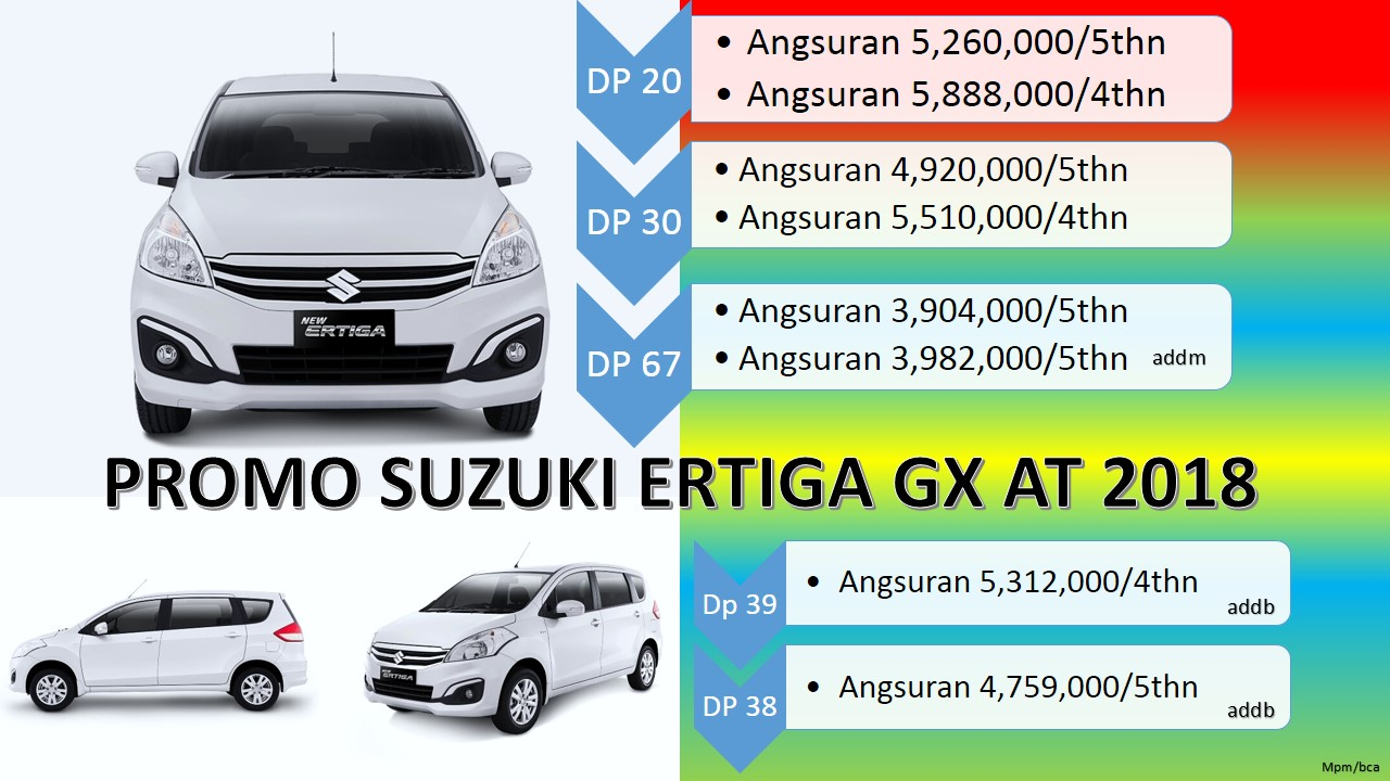 Promo Dp Ringan Cicilan Ringan Ertiga GX AT 2018 Sales Geo - Pricelist Suzuki Mobil Febuari 2018