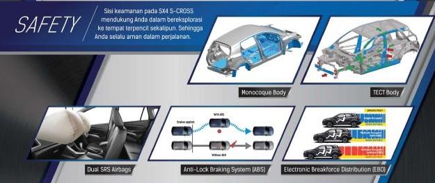 Keamanan Suzuki Sx4 Scross 2018