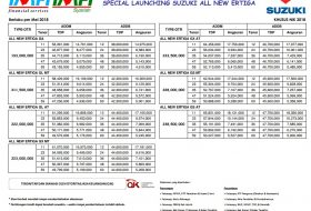 IMG 20180508 WA0001 280x190 - Paket Kredit All New Ertiga 2018