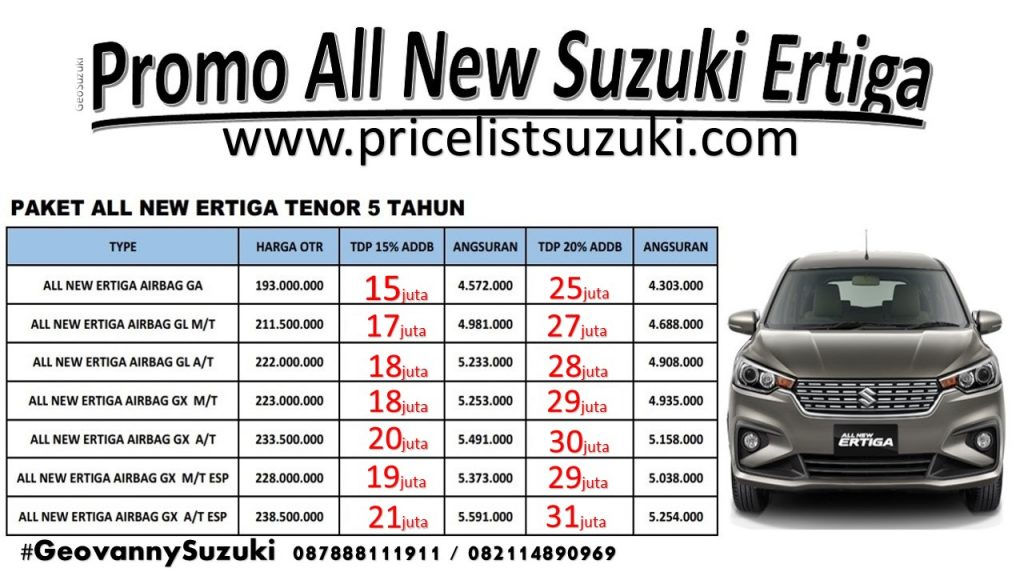 All new Ertiga Dp 15 Juta Hot Promo 2018 1 1024x576 - Promo Suzuki Di GIIAS 2018