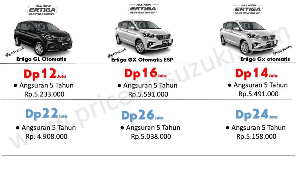 Promo All New Ertiga Angsuran ringan ertiga gx esp agustus 2018