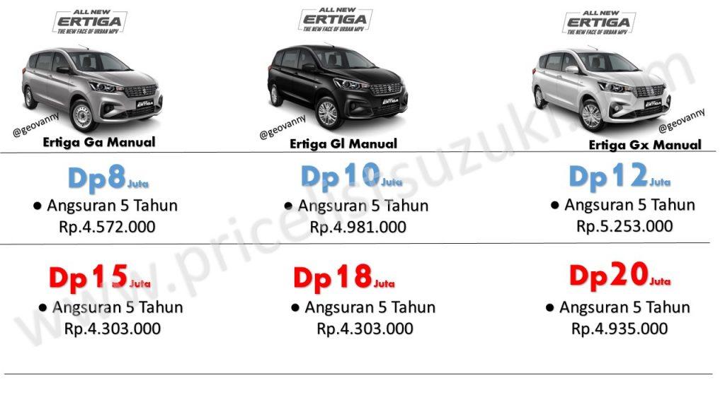 Promo Dp Ringan Cicilan Ringan 5 tahun all new ertiga ga 2018