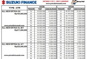 Kredit Suzuki All New Ertiga 7 Tahun Leasing SUFI 2018
