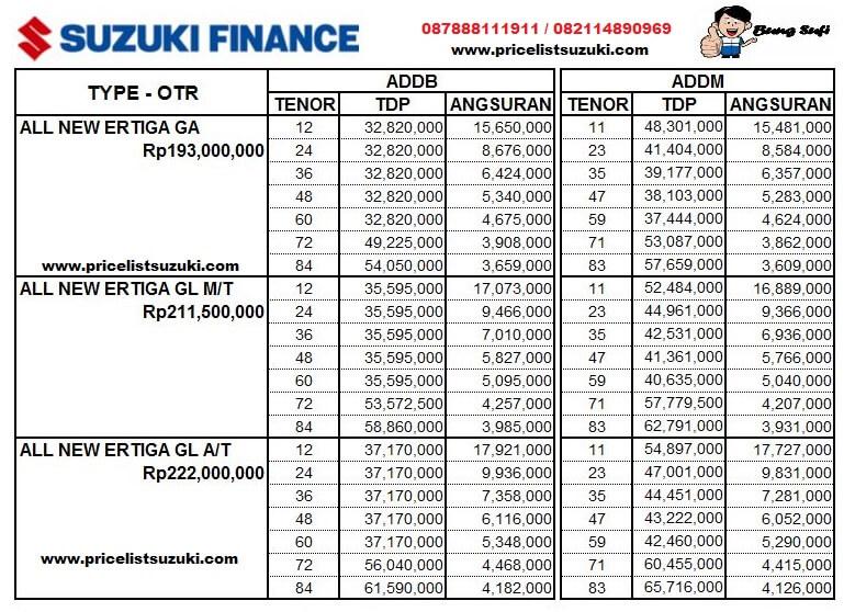 Suzuki Ertiga Price List - 0425