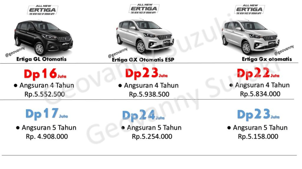 Kredit Suzuki All New Ertiga Promo Murah 2018