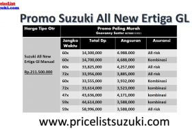 ertiga gl manual promo harga kredit all new ertiga paling murah