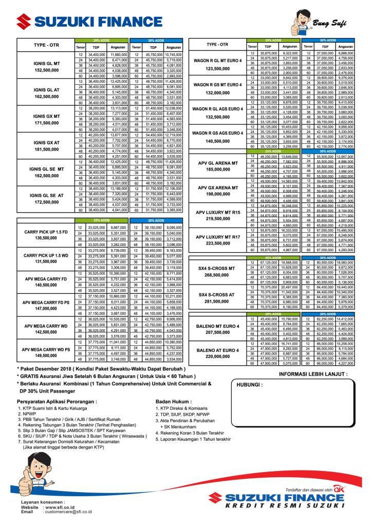 Brosur dp 20% Suzuki Finance Mobil Suzuki