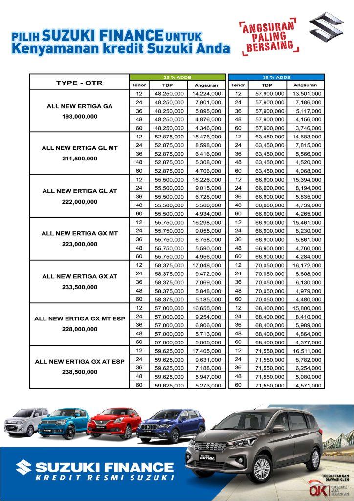 Suzuki finance brosur 2019 mobil