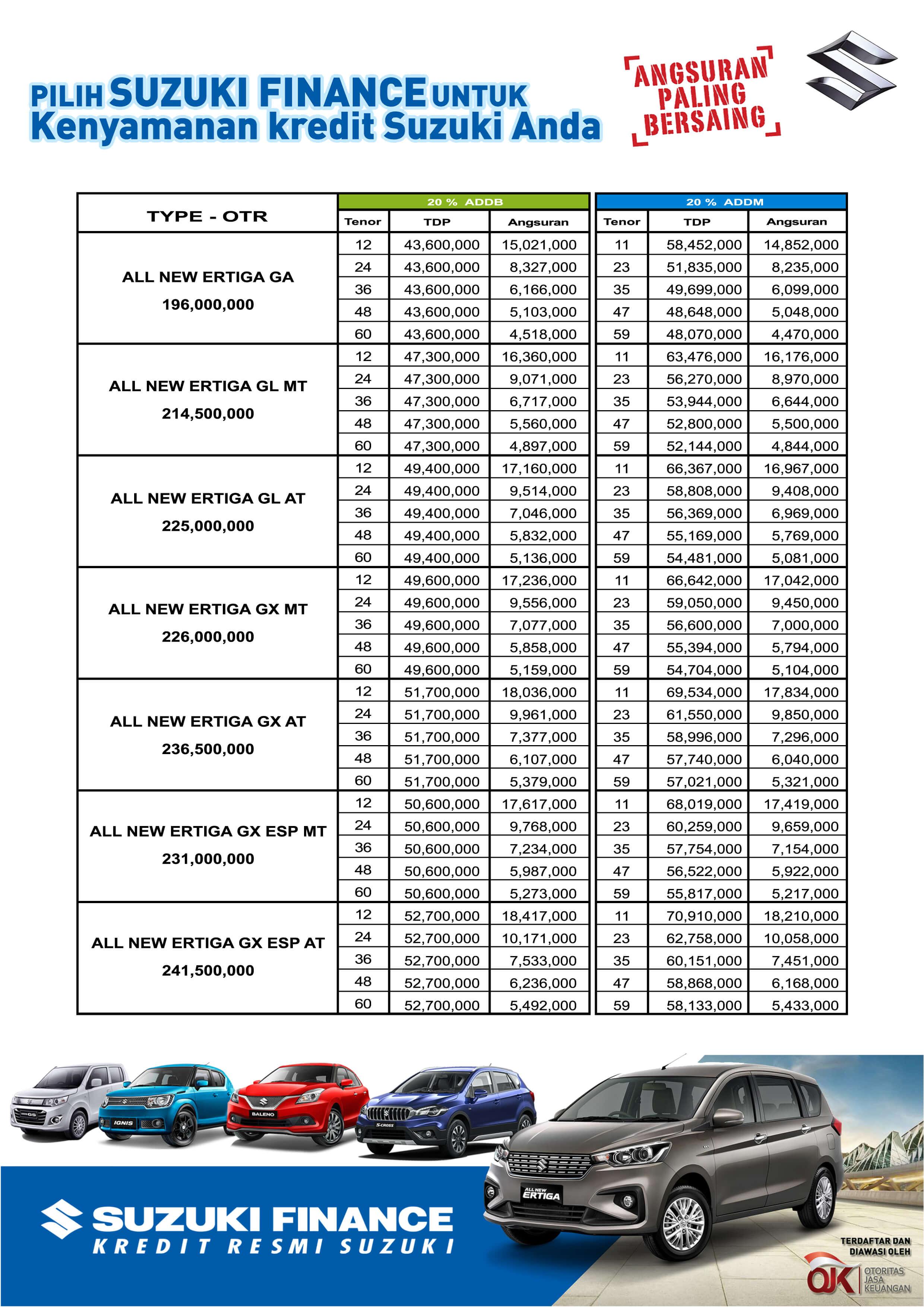 Brosur Suzuki Finance Suzuki mobil 2019
