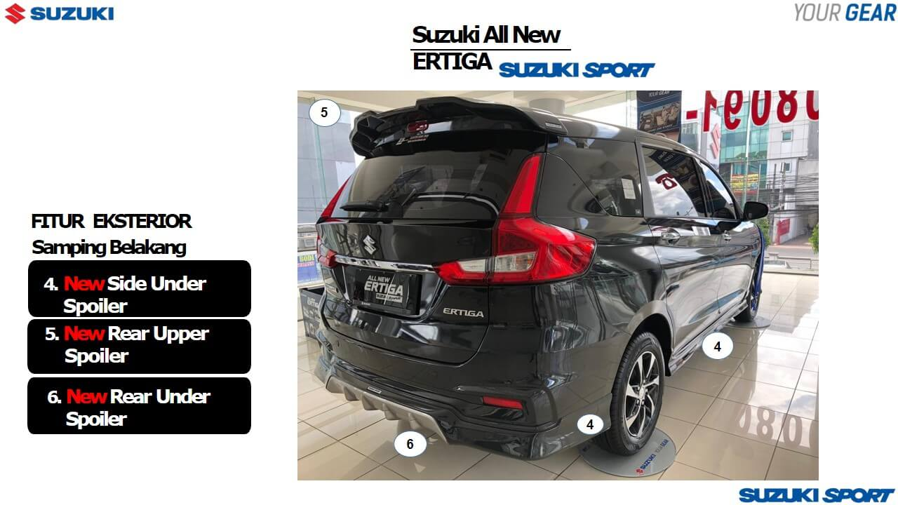 Ertiga Sport Tampang Samping Belakang Geovanny Suzuki - 13 Fitur Terbaru Suzuki Ertiga Sport 2019