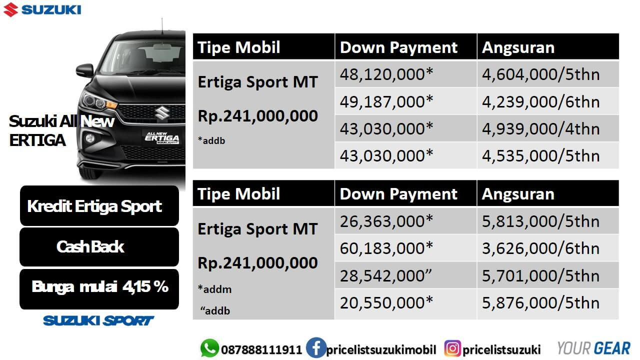 Kredit Ertiga Sport Manual 20 Juta an - Kredit Suzuki Mobil Ertiga Sport Manual