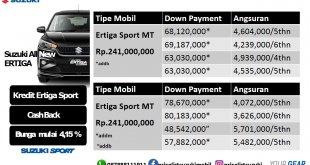 Kredit Suzuki Ertiga Sport Manual Hitam 2019 310x165 - Kredit Suzuki Mobil Ertiga Sport Manual