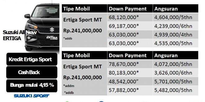 Kredit Suzuki Ertiga Sport Manual Hitam 2019 660x330 - Kredit Suzuki Mobil Ertiga Sport Manual